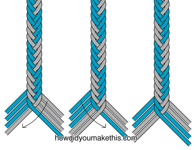 how to braid with 4 strands instructions