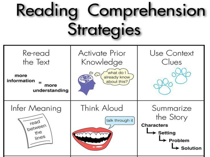 instructional approaches for ell students