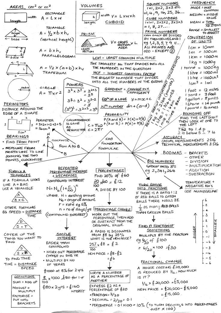 foundations of physics instructions for authors
